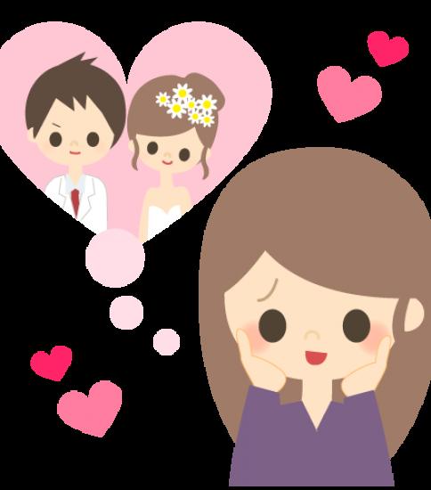 結婚に憧れる女性