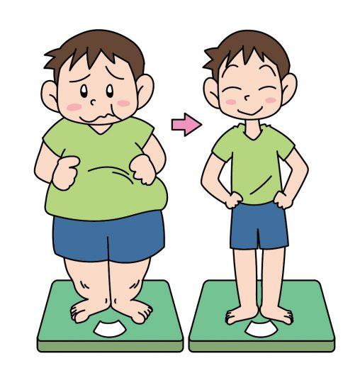 体重計に乗った男性のダイエット前後